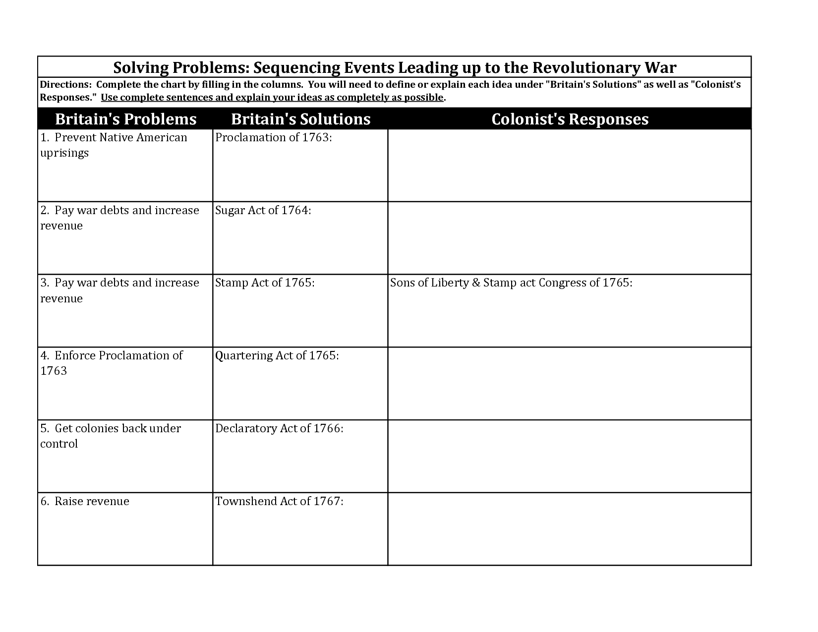 Worksheets American Revolution Timeline Worksheet worksheets fyi american revolution download file